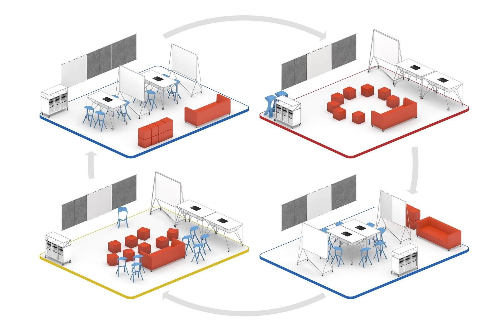 Mobilier professionnel et méthode de travail innovante